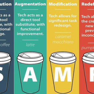 Transforming Your Classroom SAMR Model
